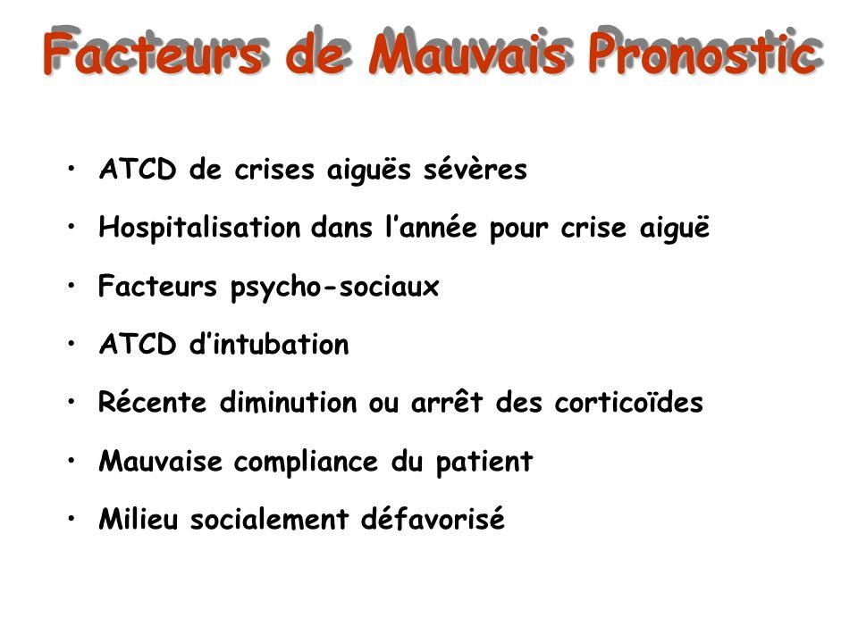 Facteurs de Mauvais Pronostic