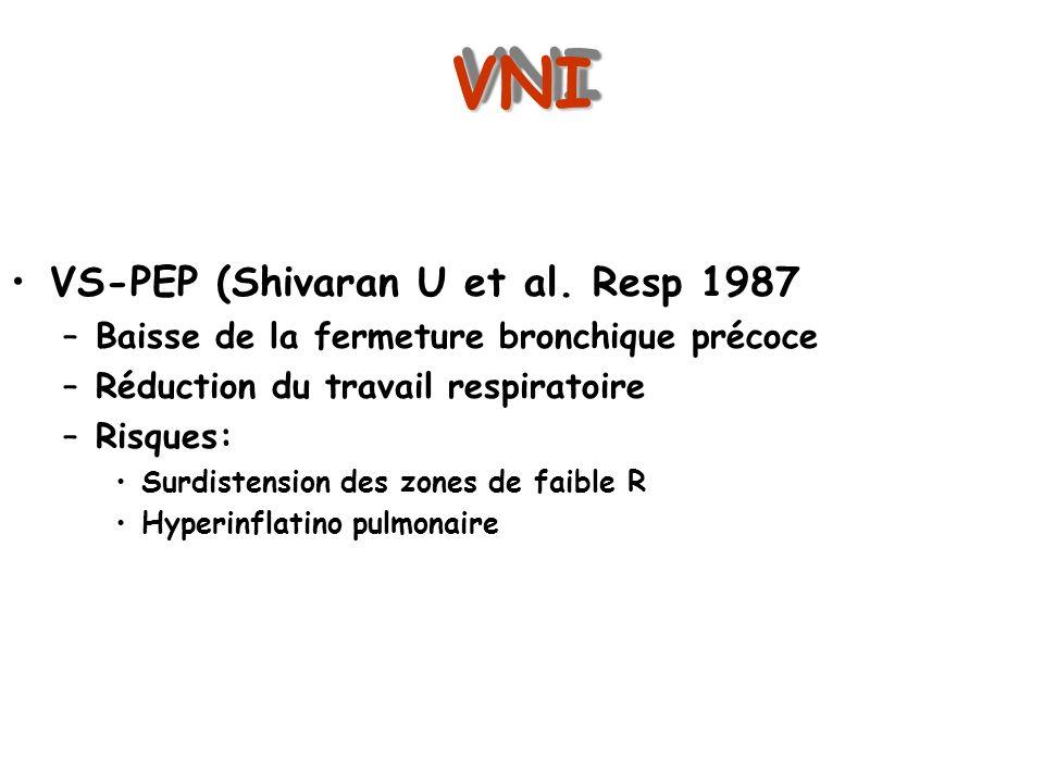 VNI VS-PEP (Shivaran U et al. Resp 1987