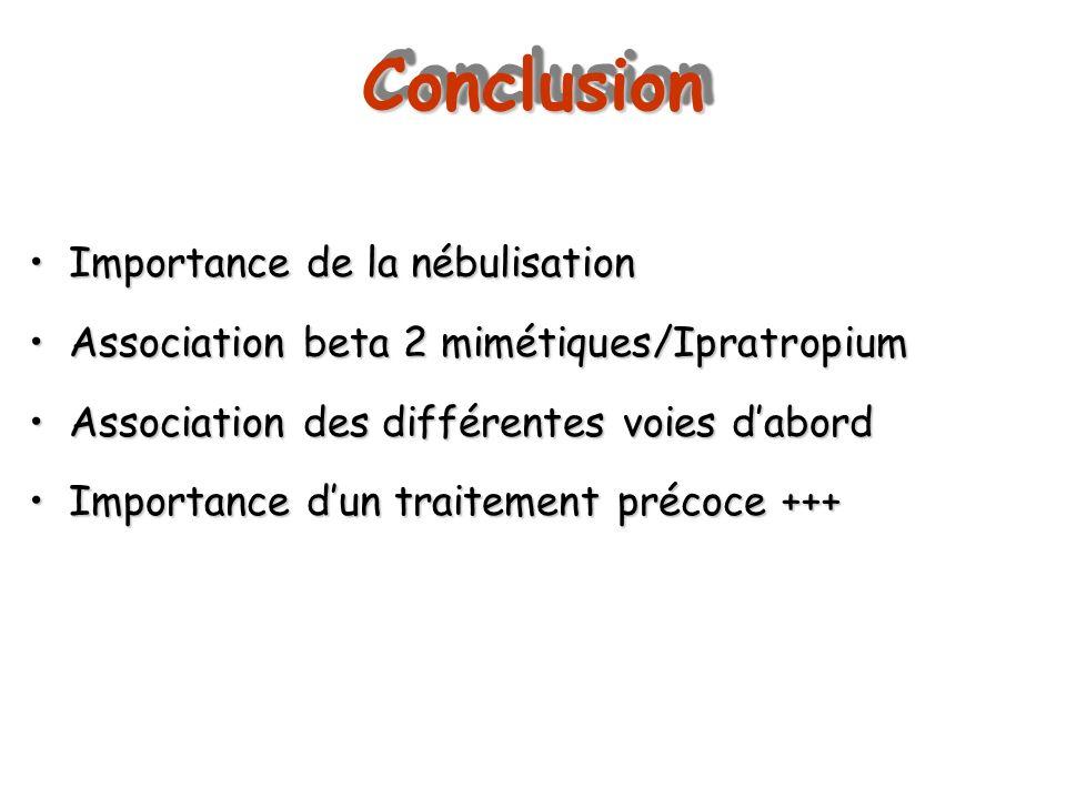 Conclusion Importance de la nébulisation