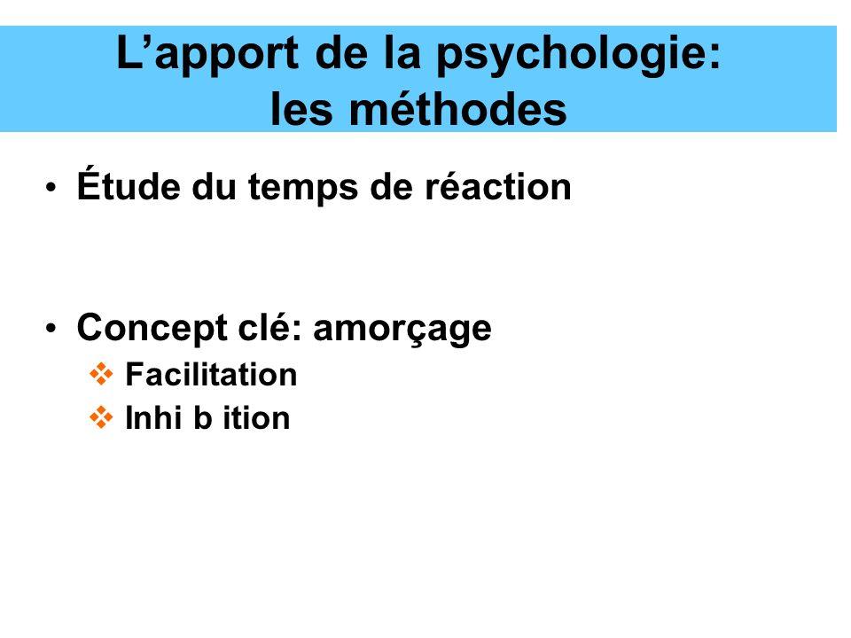 L'apport de la psychologie: les méthodes