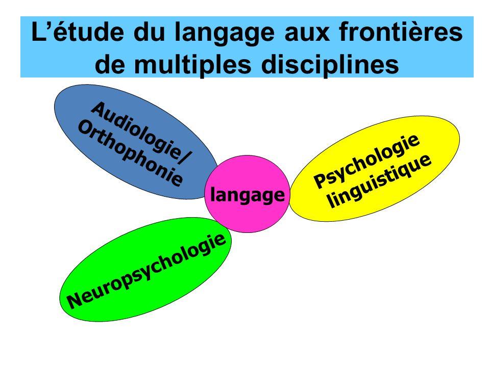 L'étude du langage aux frontières de multiples disciplines