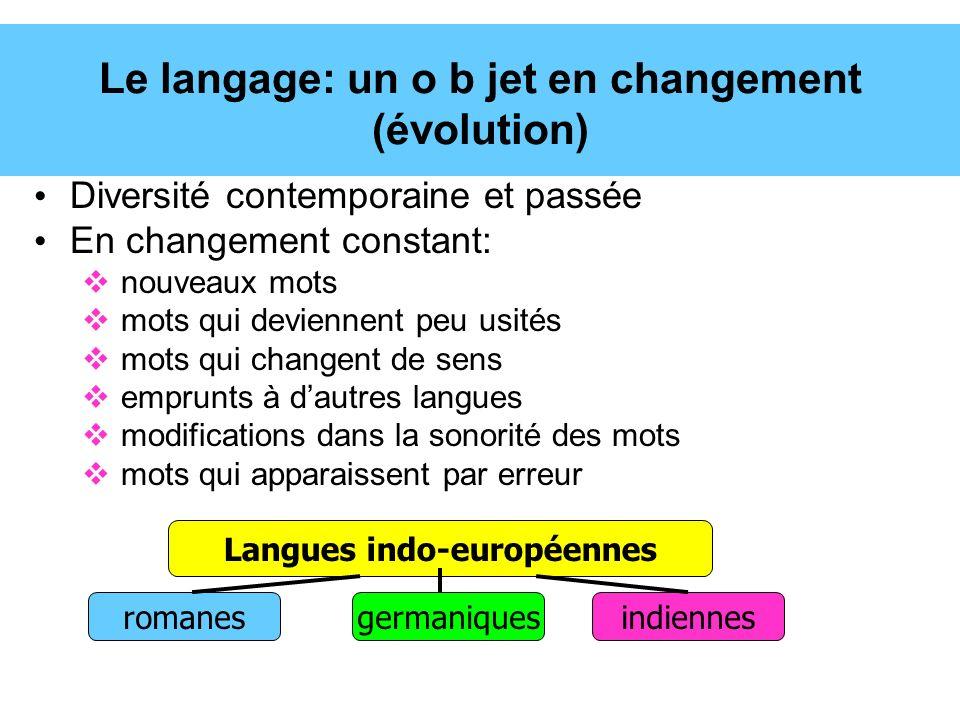 Le langage: un o b jet en changement (évolution)
