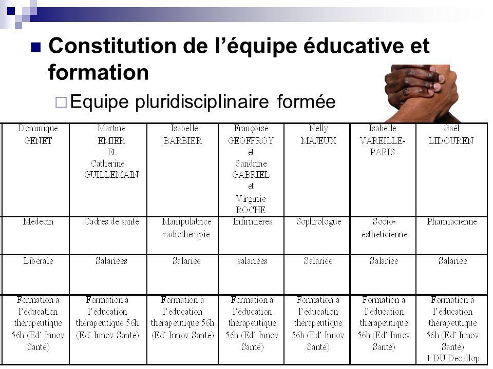 Constitution de l'équipe éducative et formation