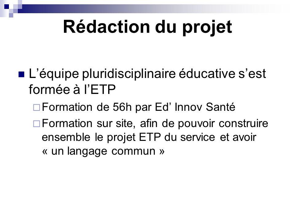 Rédaction du projet L'équipe pluridisciplinaire éducative s'est formée à l'ETP. Formation de 56h par Ed' Innov Santé.
