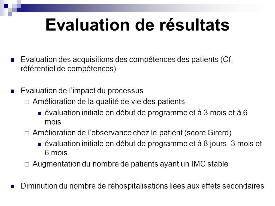 Evaluation de résultats