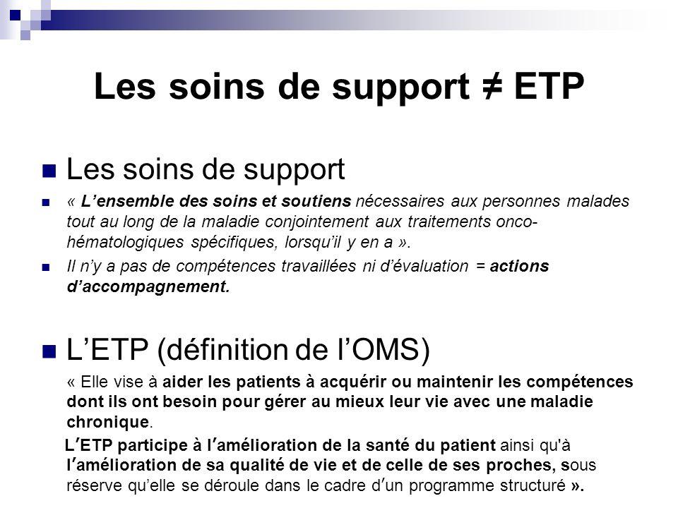 Les soins de support ≠ ETP
