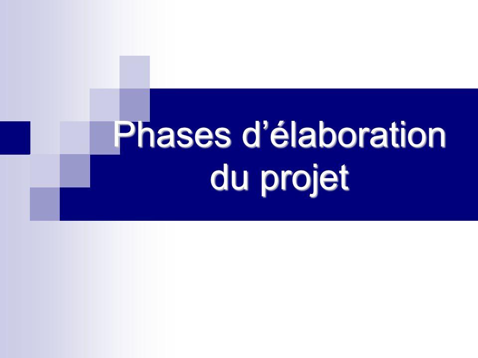 Phases d'élaboration du projet