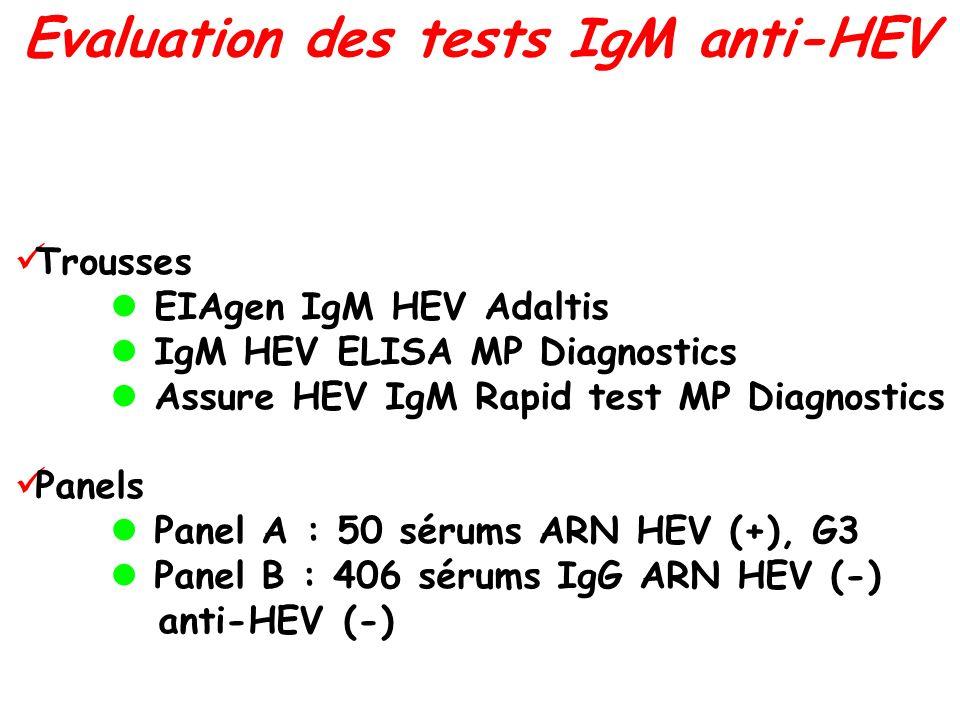 Evaluation des tests IgM anti-HEV