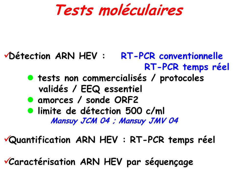 Tests moléculaires Détection ARN HEV : RT-PCR conventionnelle RT-PCR temps réel.