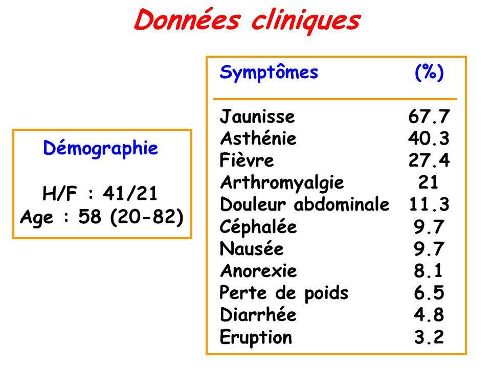 Données cliniques Démographie H/F : 41/21 Age : 58 (20-82) Symptômes