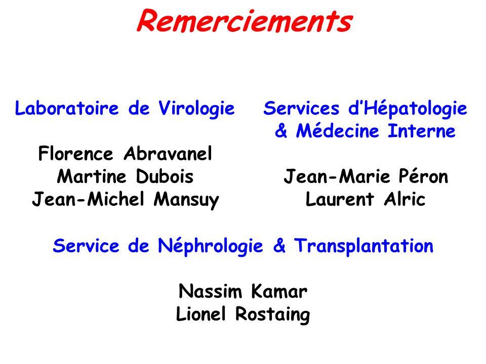 Remerciements Laboratoire de Virologie Florence Abravanel