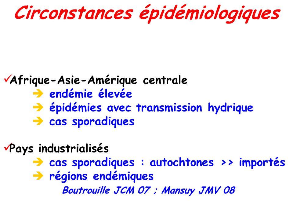 Circonstances épidémiologiques