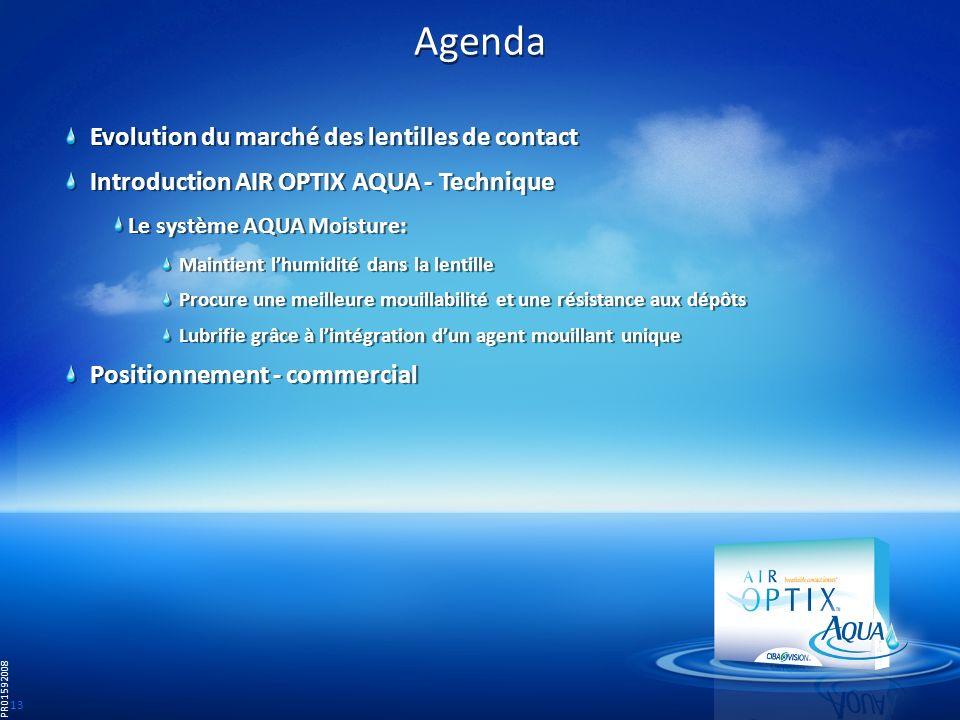 Agenda Evolution du marché des lentilles de contact