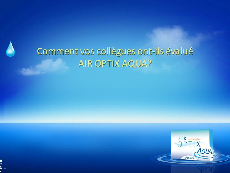 Comment vos collègues ont-ils évalué AIR OPTIX AQUA