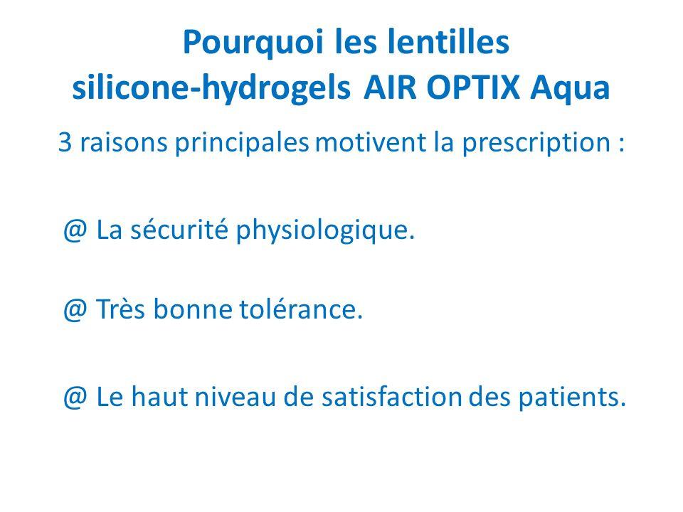 Pourquoi les lentilles silicone-hydrogels AIR OPTIX Aqua