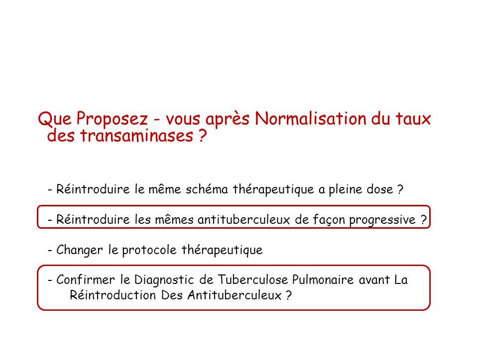 Que Proposez - vous après Normalisation du taux des transaminases
