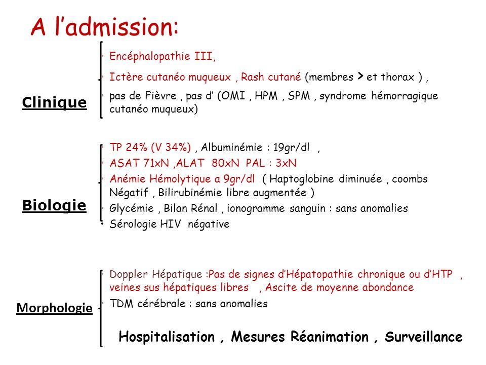 A l'admission: Hospitalisation , Mesures Réanimation , Surveillance