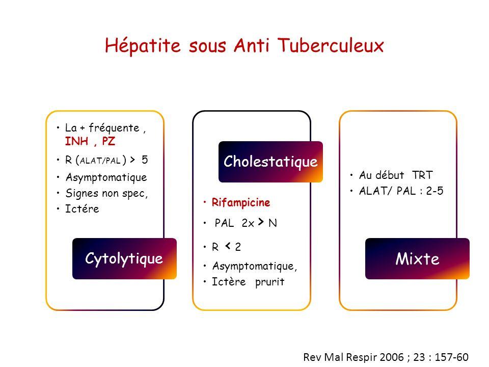 Hépatite sous Anti Tuberculeux