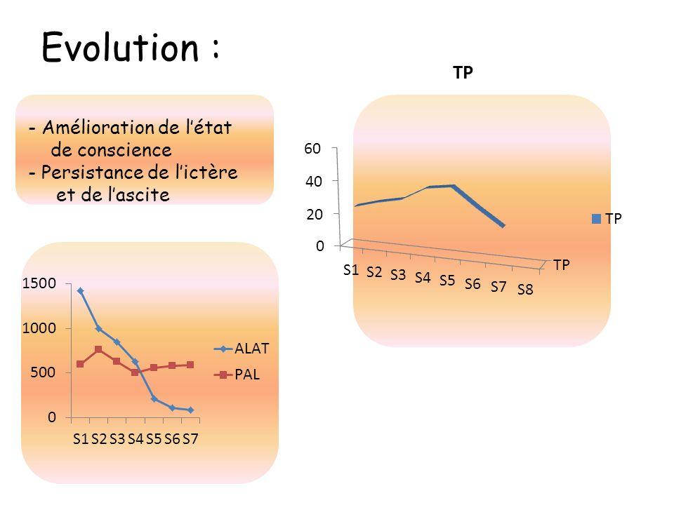 Evolution : - Amélioration de l'état de conscience