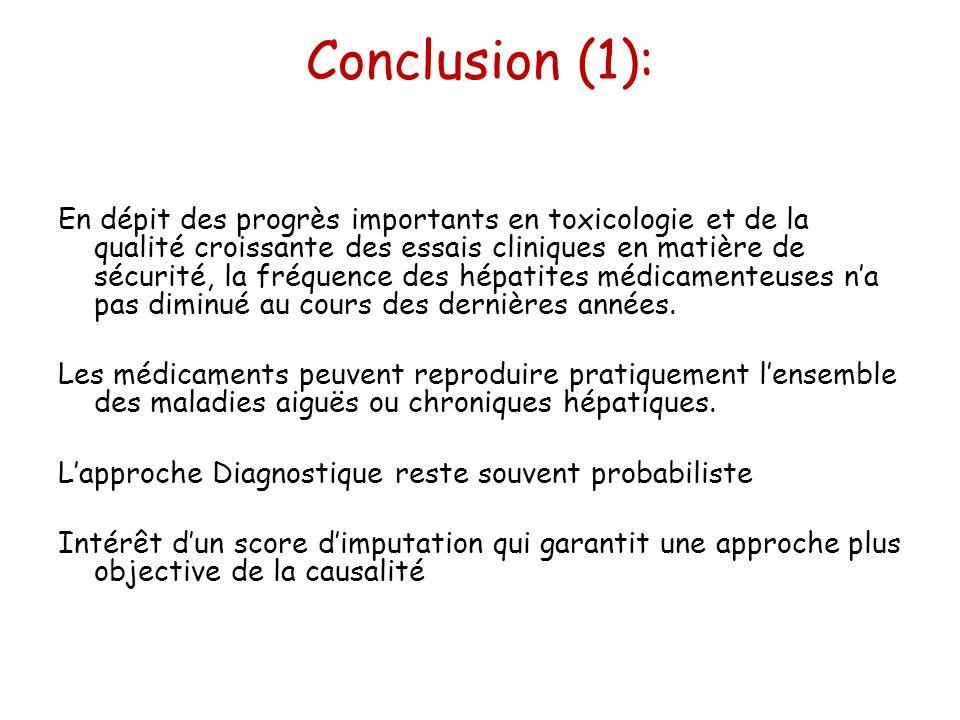 Conclusion (1):