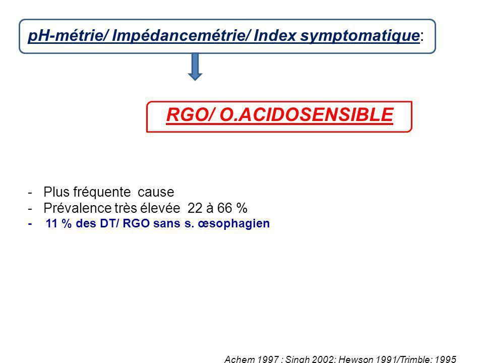 pH-métrie/ Impédancemétrie/ Index symptomatique: