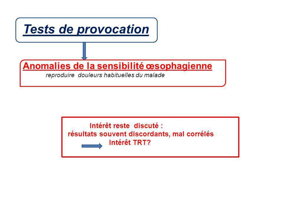Tests de provocation Anomalies de la sensibilité œsophagienne