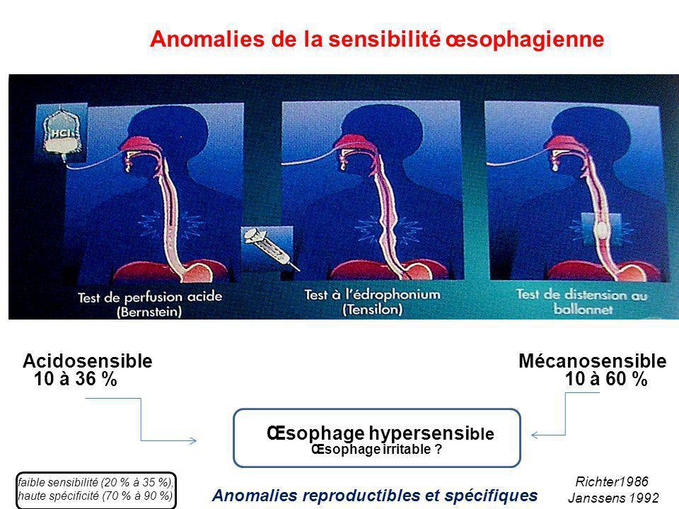 Anomalies de la sensibilité œsophagienne