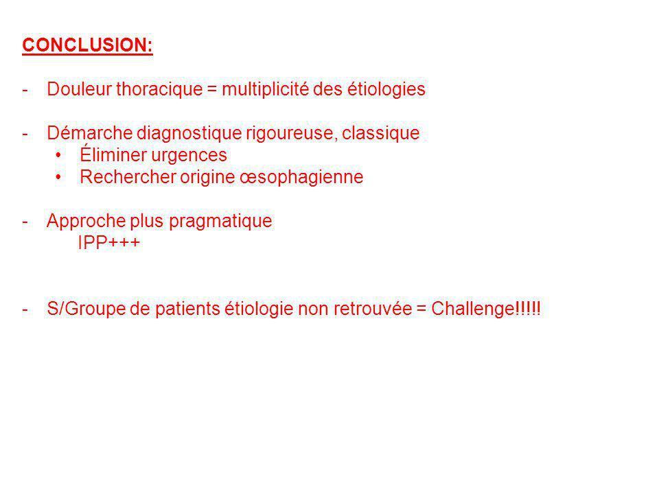 CONCLUSION: Douleur thoracique = multiplicité des étiologies. Démarche diagnostique rigoureuse, classique.