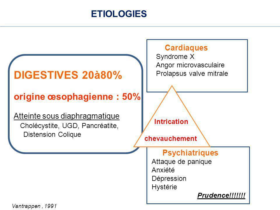 DIGESTIVES 20à80% ETIOLOGIES origine œsophagienne : 50% Cardiaques