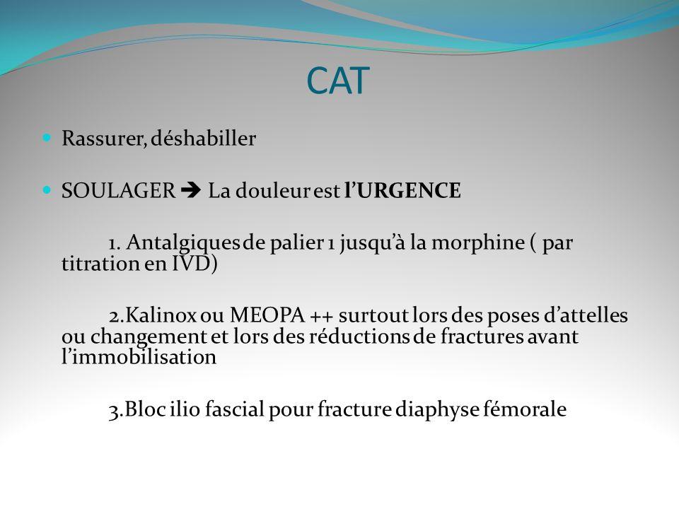 CAT Rassurer, déshabiller SOULAGER  La douleur est l'URGENCE
