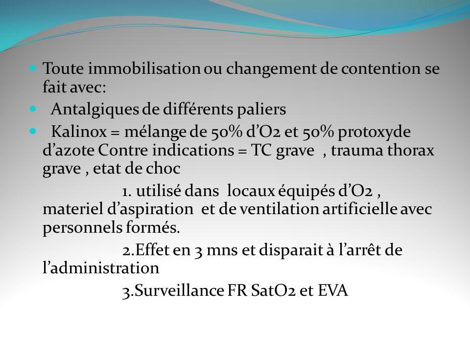 Toute immobilisation ou changement de contention se fait avec: