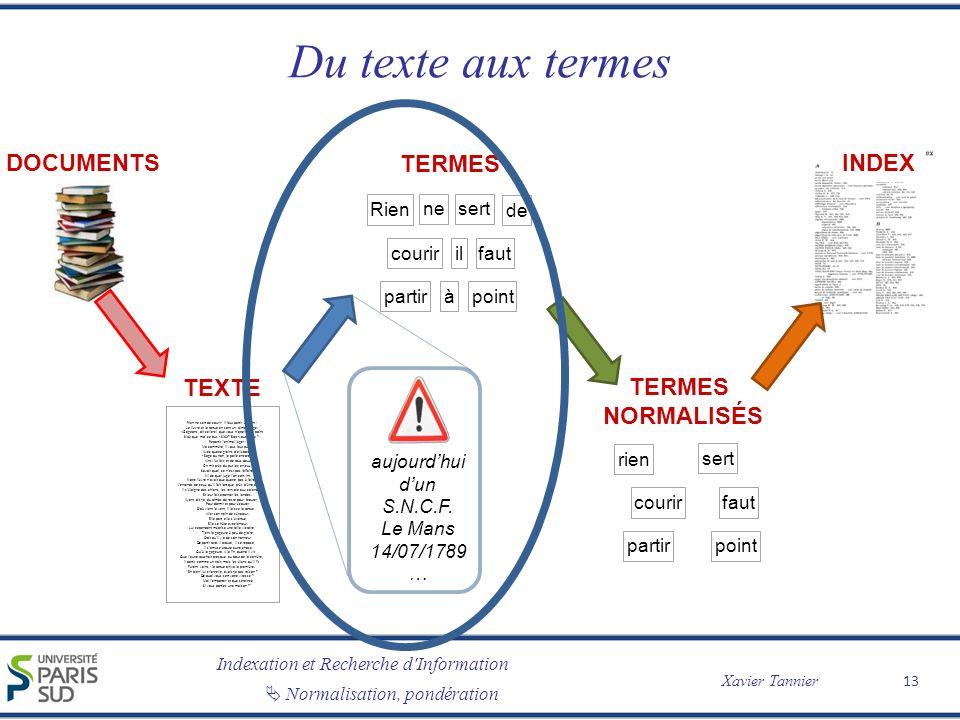 Du texte aux termes DOCUMENTS TERMES INDEX TEXTE TERMES normalisés