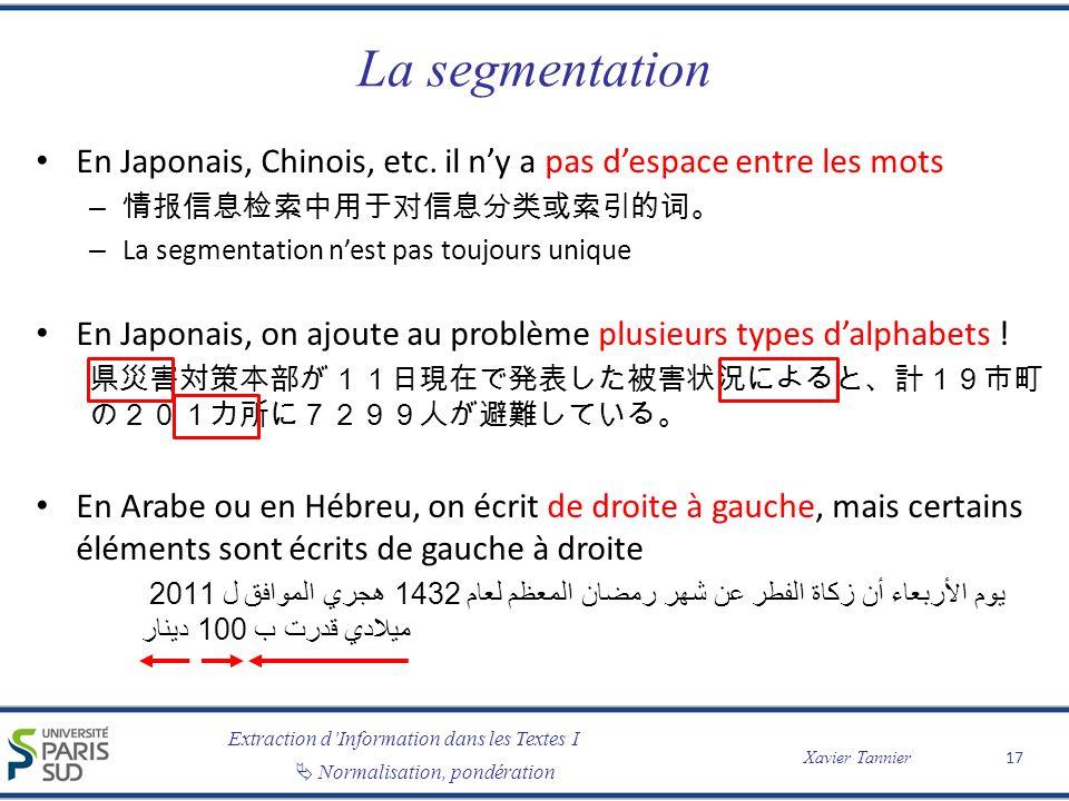 La segmentation En Japonais, Chinois, etc. il n'y a pas d'espace entre les mots. 情报信息检索中用于对信息分类或索引的词。