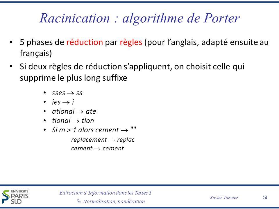 Racinication : algorithme de Porter