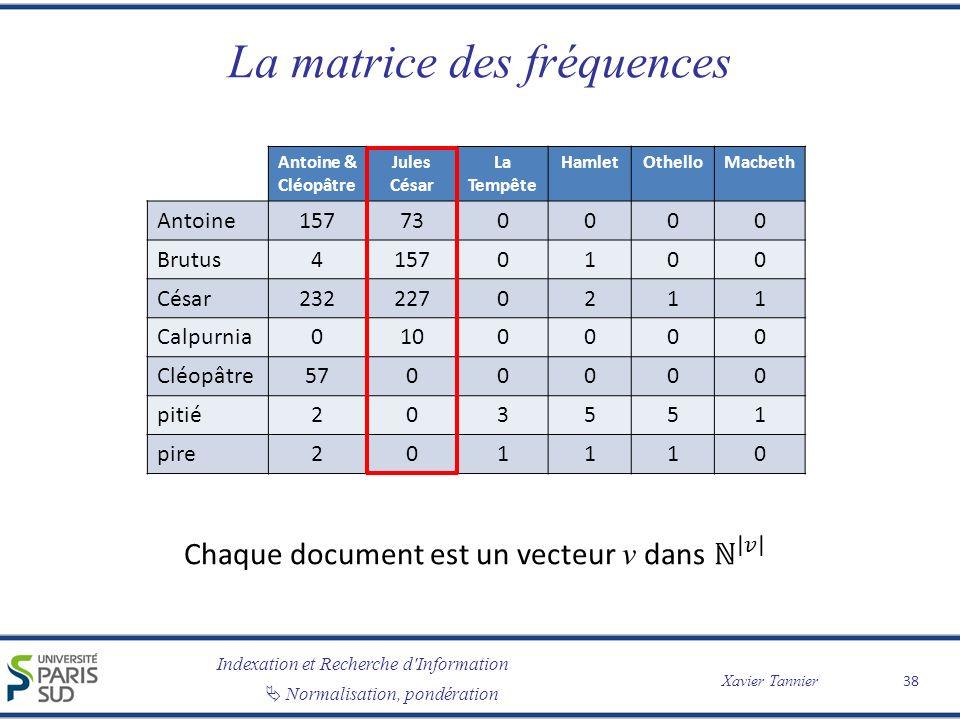 La matrice des fréquences