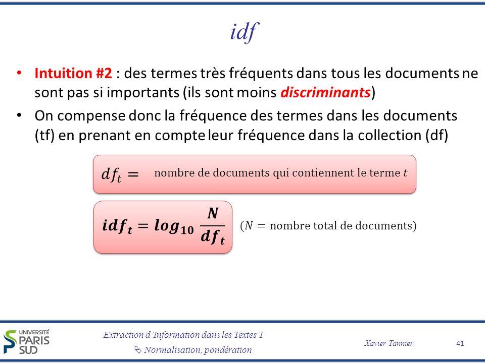idf Intuition #2 : des termes très fréquents dans tous les documents ne sont pas si importants (ils sont moins discriminants)