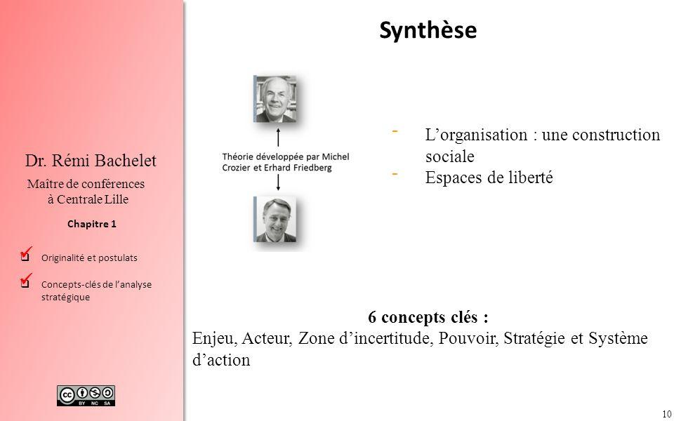 Synthèse L'organisation : une construction sociale Espaces de liberté