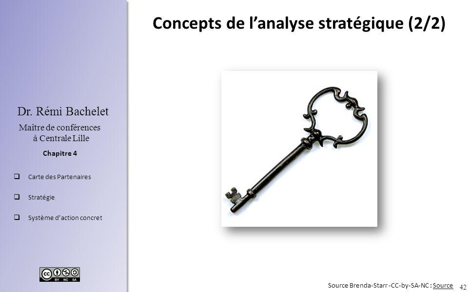 Concepts de l'analyse stratégique (2/2)