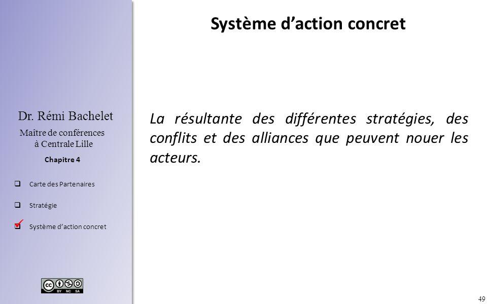 Système d'action concret