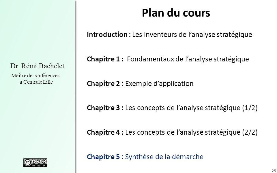 Plan du cours Introduction : Les inventeurs de l'analyse stratégique