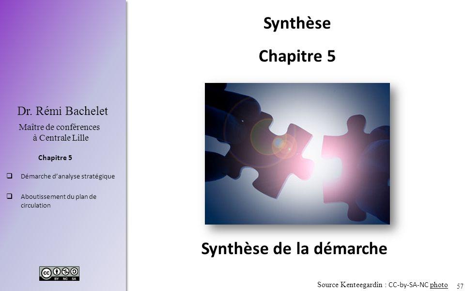 Synthèse de la démarche