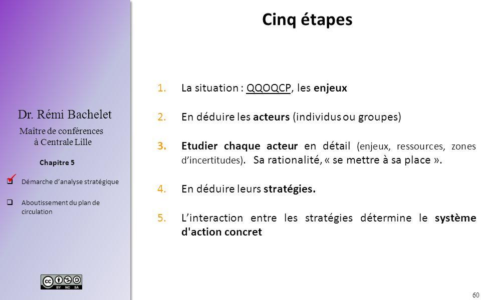 Cinq étapes  La situation : QQOQCP, les enjeux