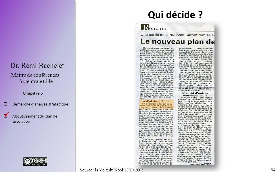 Qui décide  Source : la Voix du Nord 13/10/2005