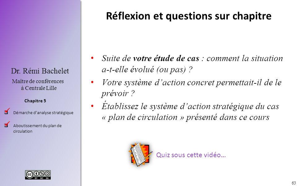 Réflexion et questions sur chapitre