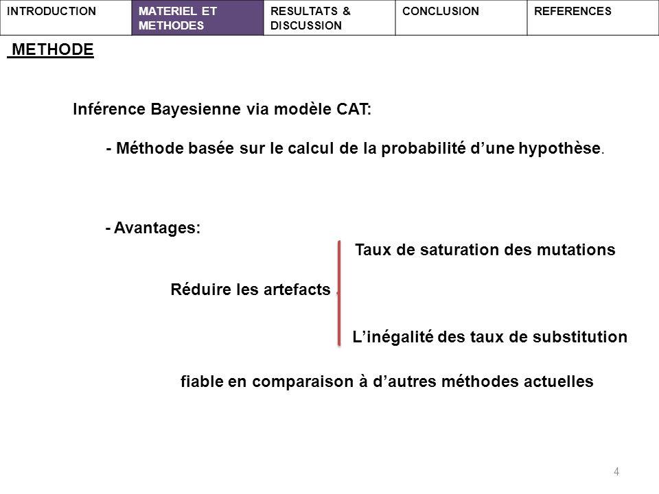 Inférence Bayesienne via modèle CAT: