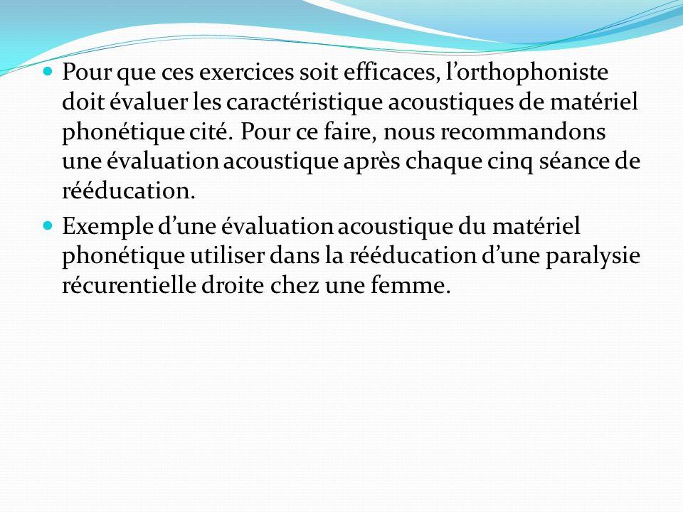 Pour que ces exercices soit efficaces, l'orthophoniste doit évaluer les caractéristique acoustiques de matériel phonétique cité. Pour ce faire, nous recommandons une évaluation acoustique après chaque cinq séance de rééducation.