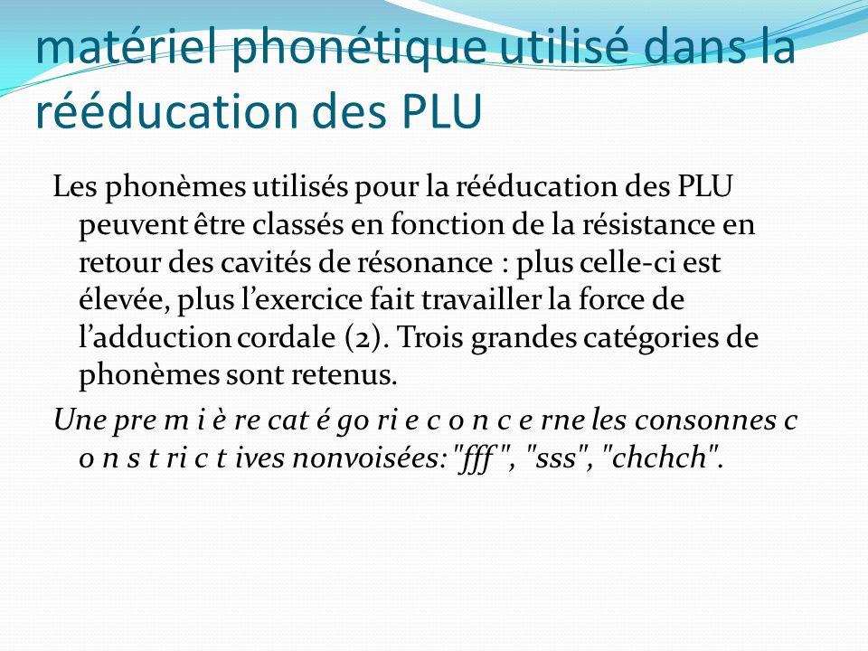 matériel phonétique utilisé dans la rééducation des PLU