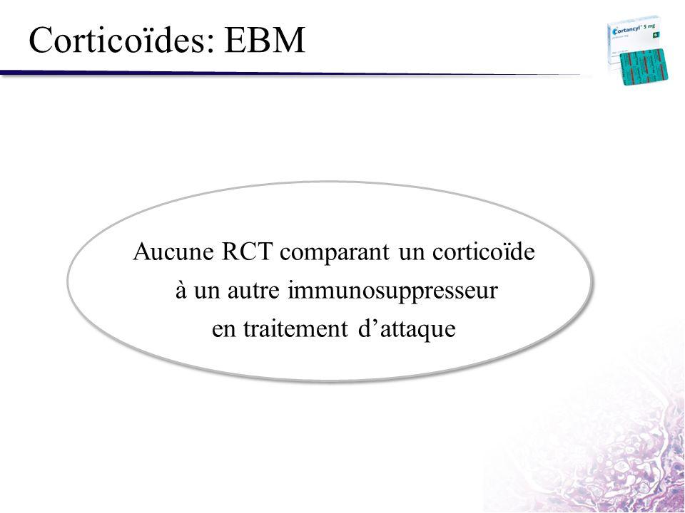 Corticoïdes: EBM Aucune RCT comparant un corticoïde à un autre immunosuppresseur en traitement d'attaque