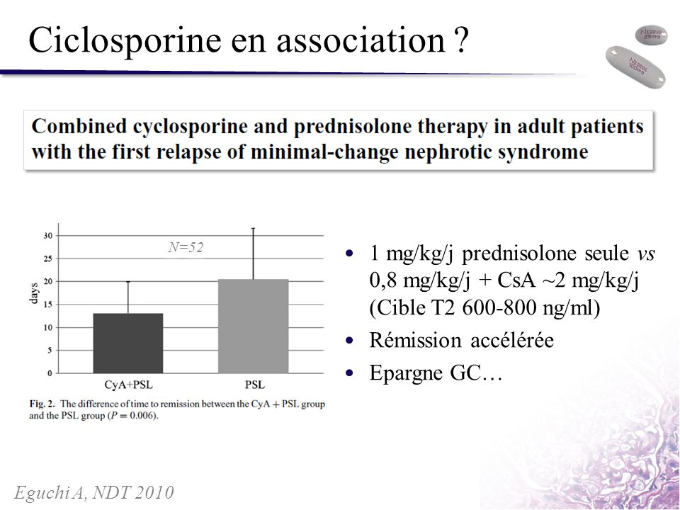Ciclosporine en association