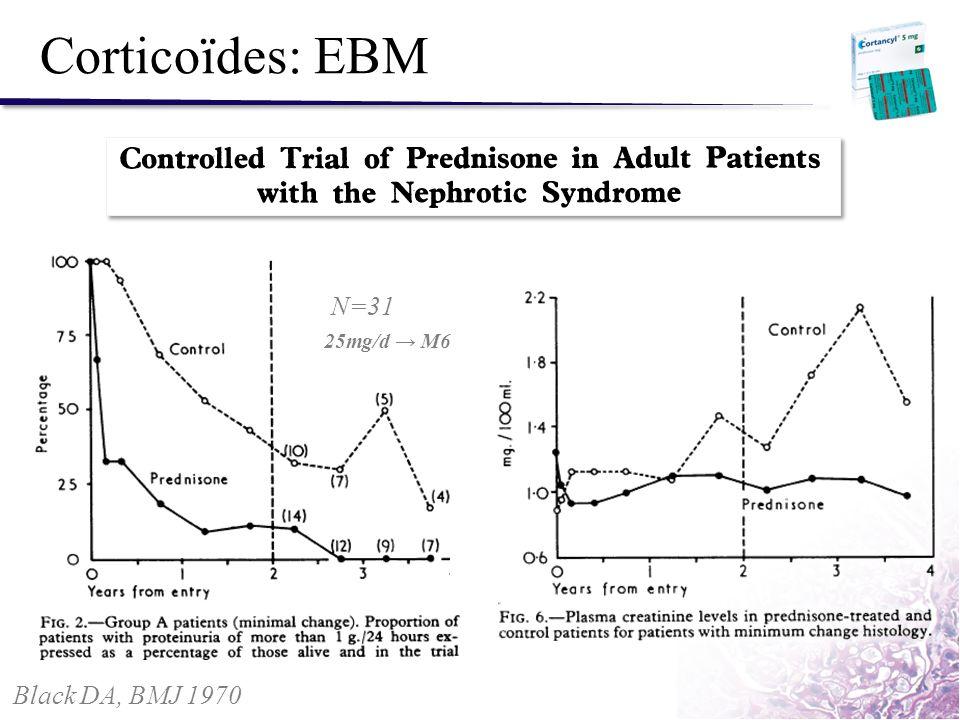 Corticoïdes: EBM N=31 25mg/d → M6 Black DA, BMJ 1970